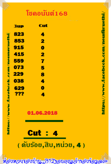 Thai Lottery Result Chart Tips Total For 16-03-2019